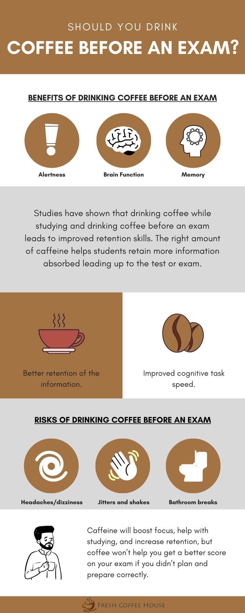 Coffee Before an Exam Infographic