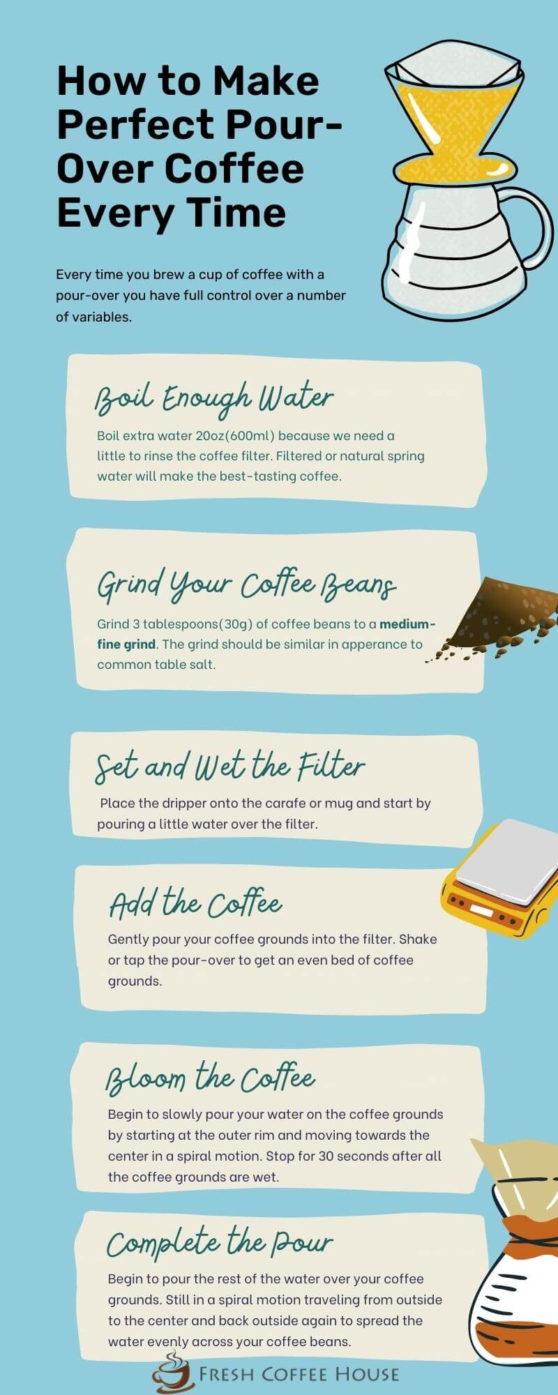 _Perfect Pour-Over Coffee Every Time Infographic3 (1)
